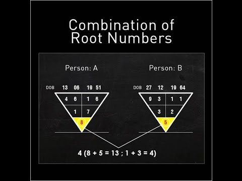 numerology chart - Beauty of numbers, numerology calculator