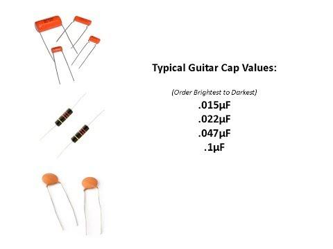 Guitar Capacitors 101