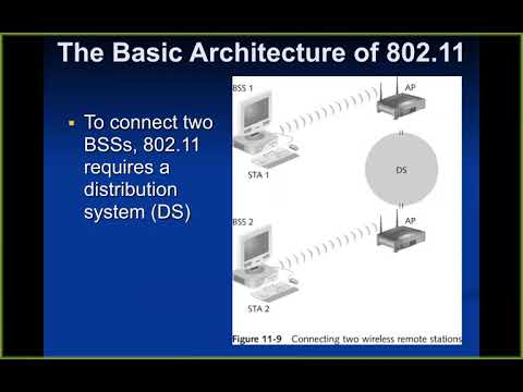 CNIT 123 Ch 11: Hacking Wireless Networks