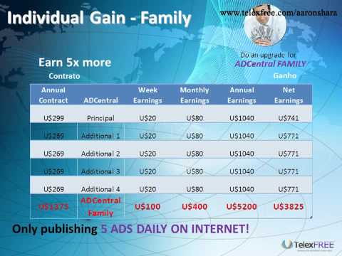 Telexfree   Make Money Just Posting On Free Classified Ad Sites!