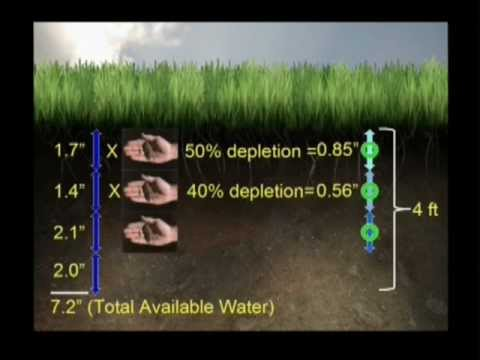 Determining Soil Moisture Deficit for Irrigation Scheduling