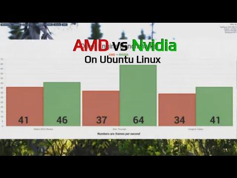 AMD vs Nvidia Gaming Performance On Ubuntu 14.04
