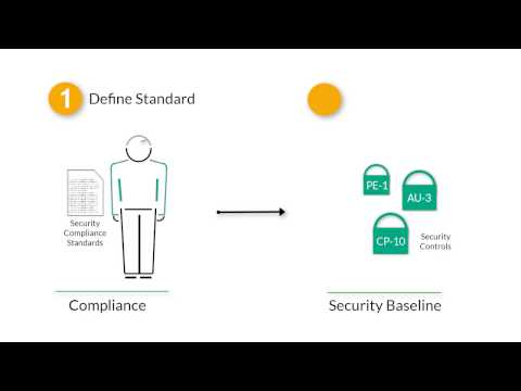 Compliance vs Security in build a Cyber Secure envirionment