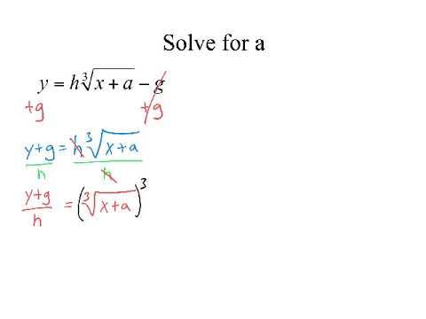 Rewriting Formulas with Radicals