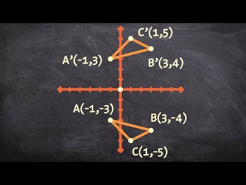 How to reflect a triangle over the x axis