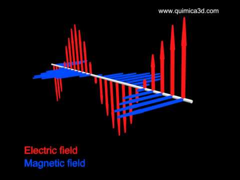 Electromagnetic wave  (slow motion)