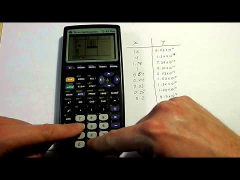 Linear regression and line of best fit on a TI 83 or 84 calculator.