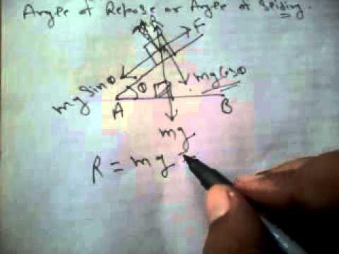Angle of Repose (Explain)