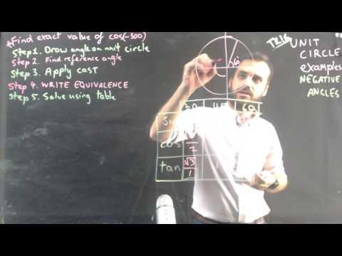 Unit circle negative angles