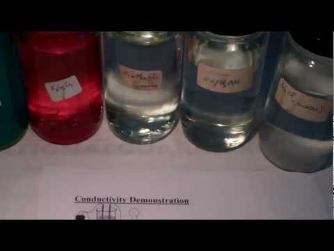 Conductivity Demonstration_Chapter 13