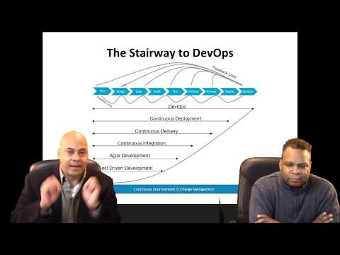 What is Continuous Delivery