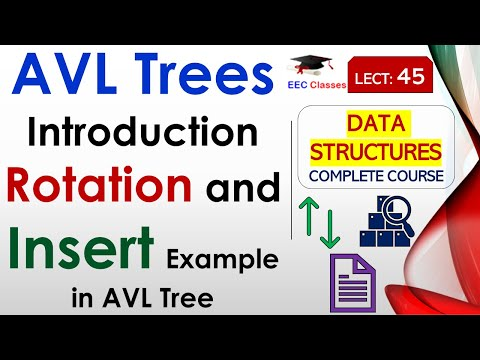 AVL Tree - Rotation in AVL Tree - Insert Example in AVL Tree in Hindi/English