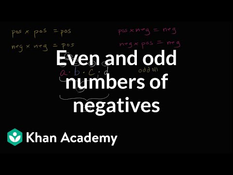 Multiplying and dividing even and odd numbers of negatives | 7th grade | Khan Academy