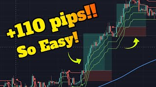 MOST PROFITABLE Supertrend Indicator Strategy for Day Trading and Scalping FOREX   SUPER SIMPLE