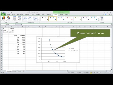 Pricing Analytics: Creating Linear & Power Demand Curves