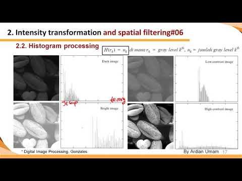 2.03 - Histogram Equalization: Cara Kerja