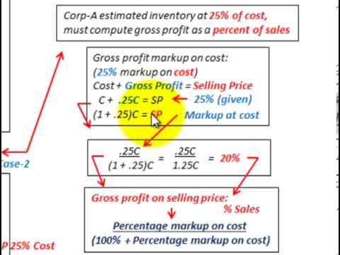 Gross Profit Method (Gross Profit As Percent Of Sales Vs Gross Profit Markup On Cost)