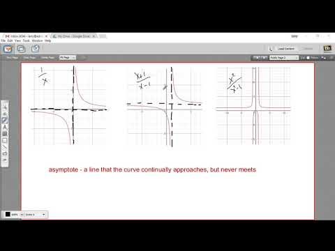 Finding the asymptotes, domain and range, and intercepts from the graph of a rational function