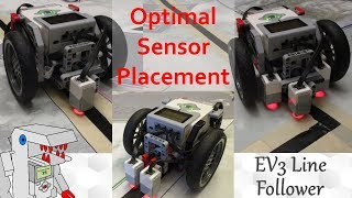 The Mighty Worm Gear and How it Can Help Your EV3 Robot