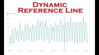 Power BI - Measure Drillthrough - PakVim net HD Vdieos Portal
