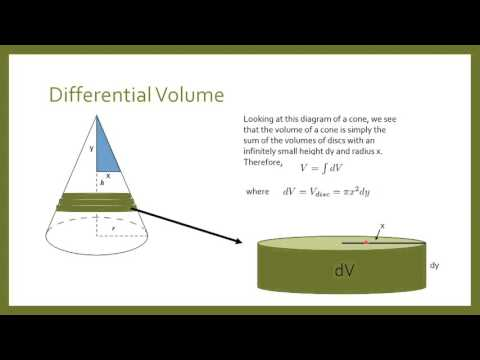Circumference and Cone Derivations