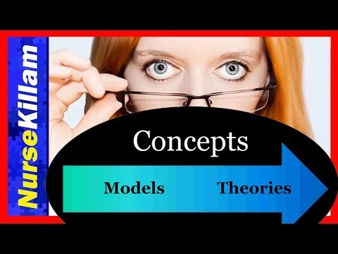 The difference between Concepts Models and Theories