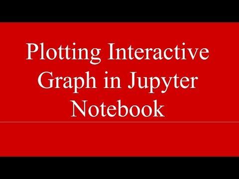 How to plot Interactive graphs using Matplotlib in Jupyter Notebook