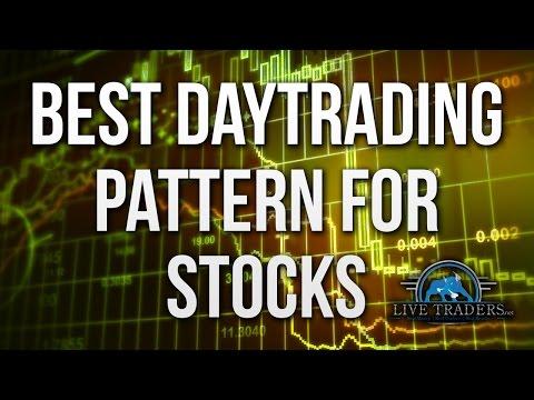 Best Daytrading Pattern for Stocks