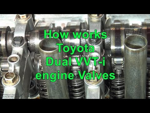 How works Toyota Dual VVT-i engine Valves