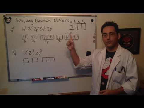 Video 42: Assigning Four Quantum Numbers to Electrons