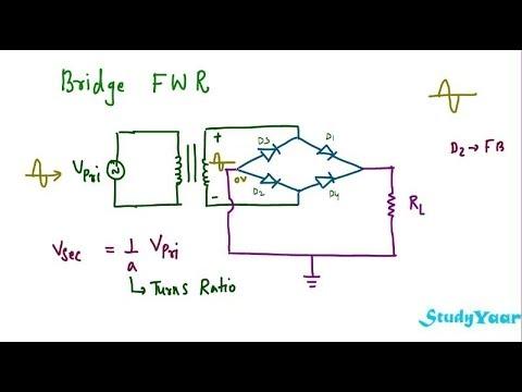 Full Wave Rectifier - RMS value, Average value, Ripple Factor, Peak Inverse Voltage
