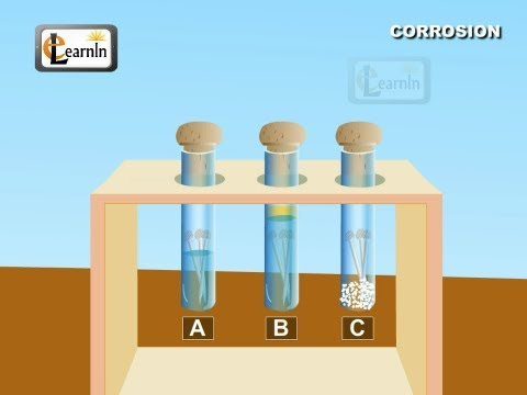 Corrosion and rust- Science