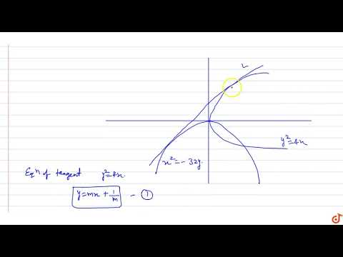 JEE MAINS 2018 The equation to the line touching both the parabolas `y^2 =4x`  and `x^2=-32y`  is