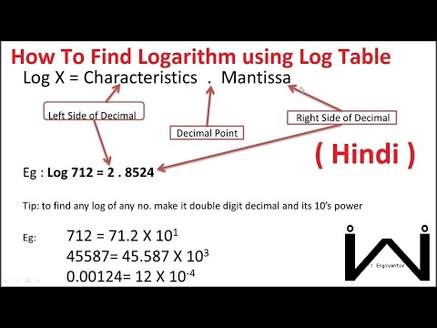 [ Hindi ] Calculate logarithm using Log table : Log and Antilog Calculation