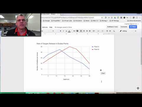 How to Make a Line Graph Using Google Sheets