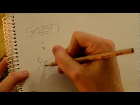 Hand-drawn intro to jQuery and SPServices
