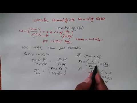 Specific Humidity and Relative Humidity Concept- RAC Tutorial- 12