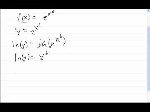 Inverse Function f(x) = e^(x^6)