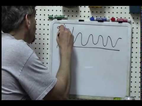 Air/Fuel Wideband vs Oxygen Sensors (O2 sensors)- The Demise of Shadetree Mechanics? Part1