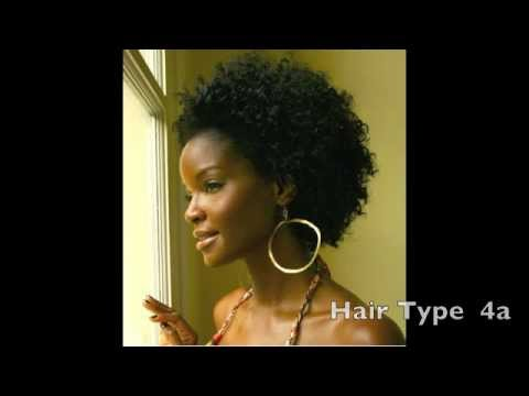 Hair Typing Chart - What is my hairtype? 3c,4a,4b,4c