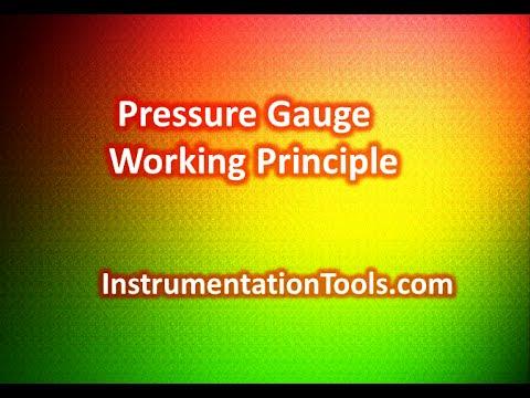Pressure Gauge Working Principle
