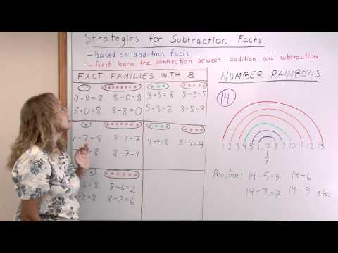 Teach children subtraction with number rainbows & fact families (grades 1 and 2 math)