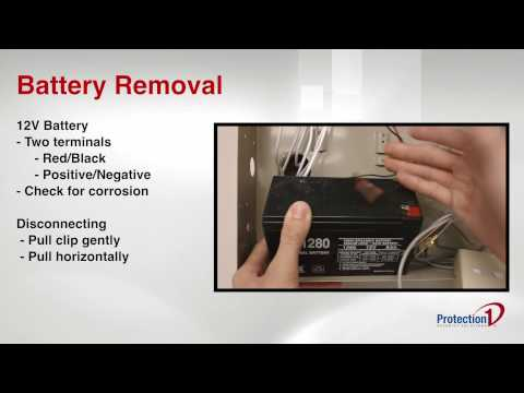 How to Turn Off Your Honeywell Alarm System