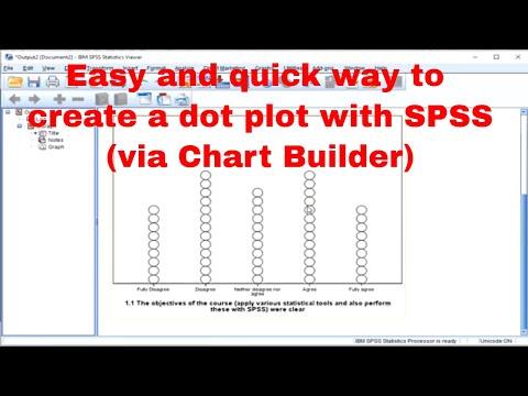 SPSS Diagrams - Dot plot (via Chart builder)