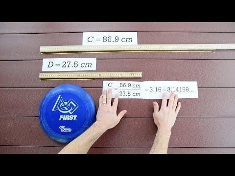Defining Pi for Physics