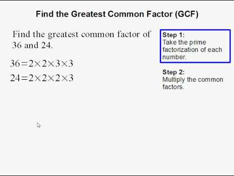 Finding the Greatest Common Factor (GCF)