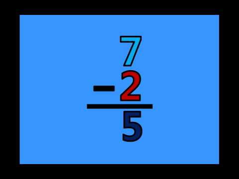 Math Subtraction Facts - Subtracting by 2's