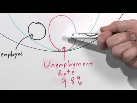 D.C. Decoder: Unemployment Numbers Don't Tell the Whole Story