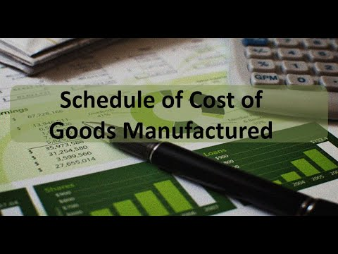Managerial Accounting: Costs of Goods Manufactured