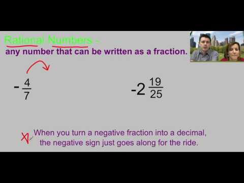 Graphing Rational Numbers Lesson   video